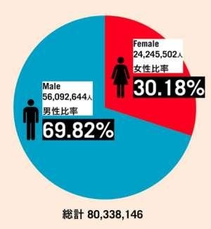 DMM大数据公布排行榜 2018人气TOP10热门AV女优